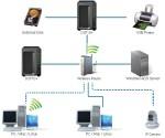DS710+ Mise en réseau